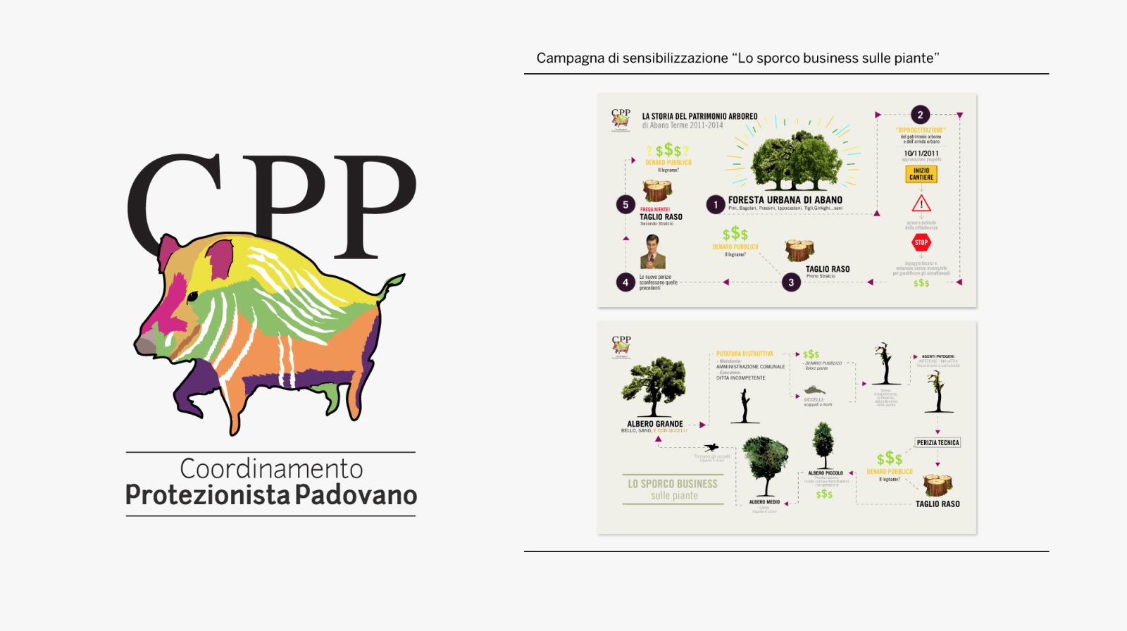 CPP_HolicLab_immagine_coordinata_8